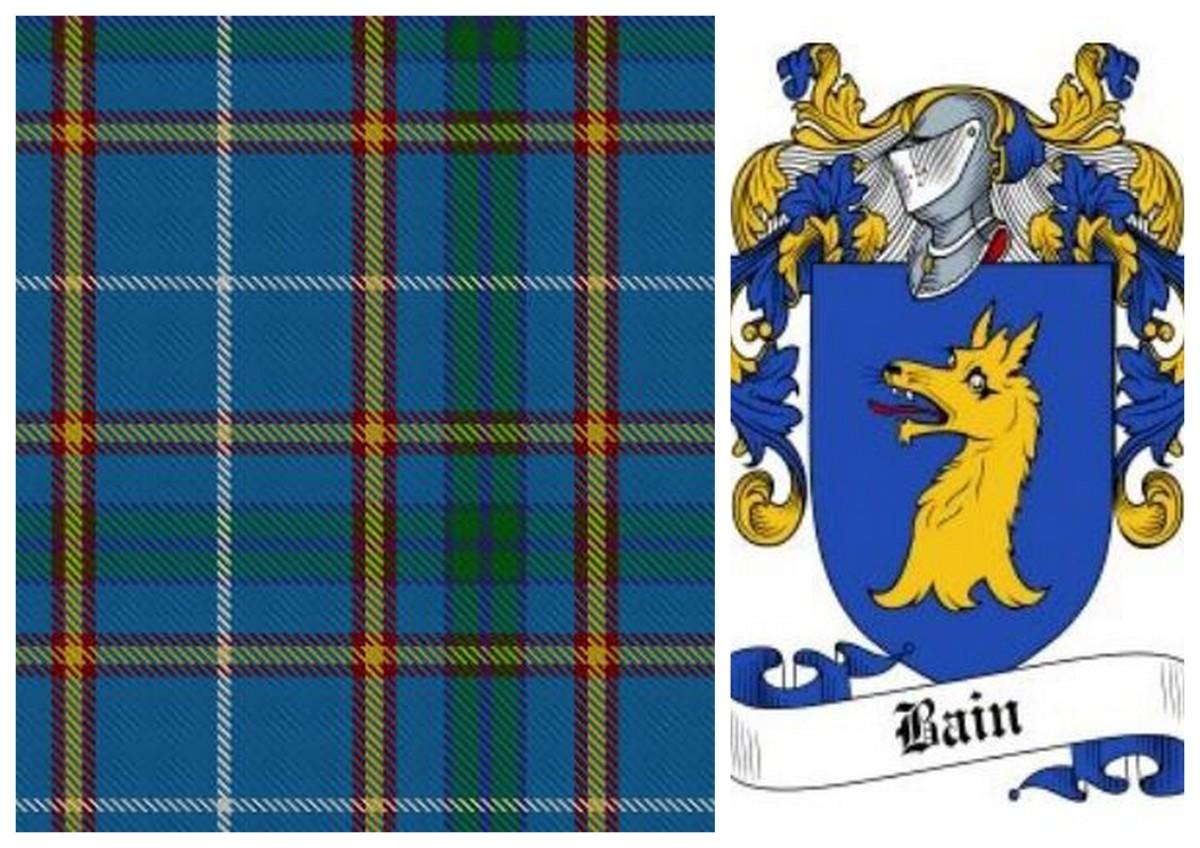 The Bain Family's ScottishRoots